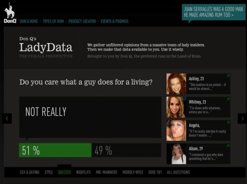 lady Data