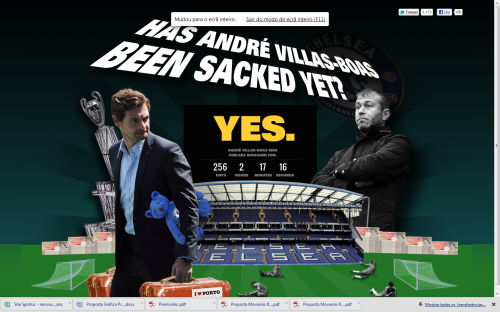 Villas Boas Chelsea Sacked